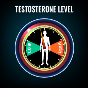Testosterone Level
